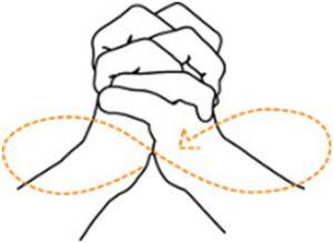 Wrist-Rotation-300x219